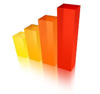 Guía tutorial de Google Analytics