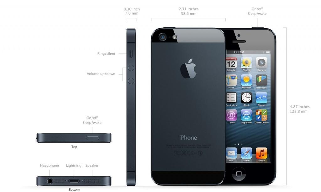 Dimensiones detalladas del teléfono iphone5