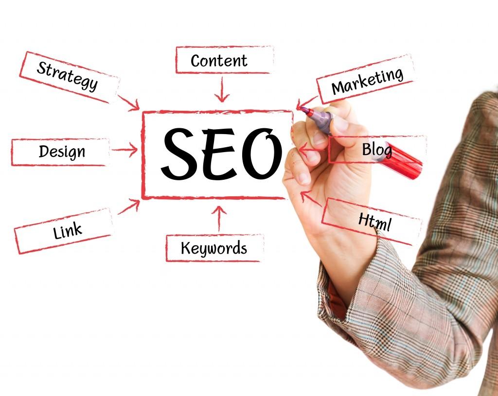 Metodología SEO – Aplicación a un Site Web