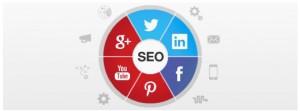 Importancia tienen las Redes Sociales para el SEO